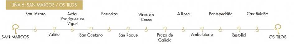 Liña 6