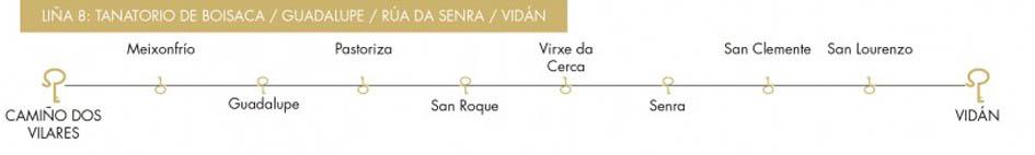 Liña 8